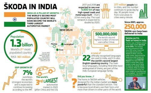 180702-INDIA-2-0-SKODA en Inde-jpg