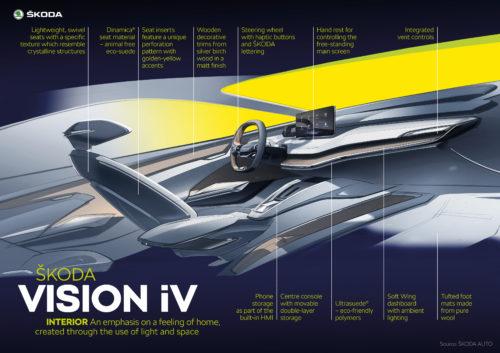 VISION iV 10-jpg