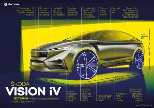 VISION iV 9-jpg